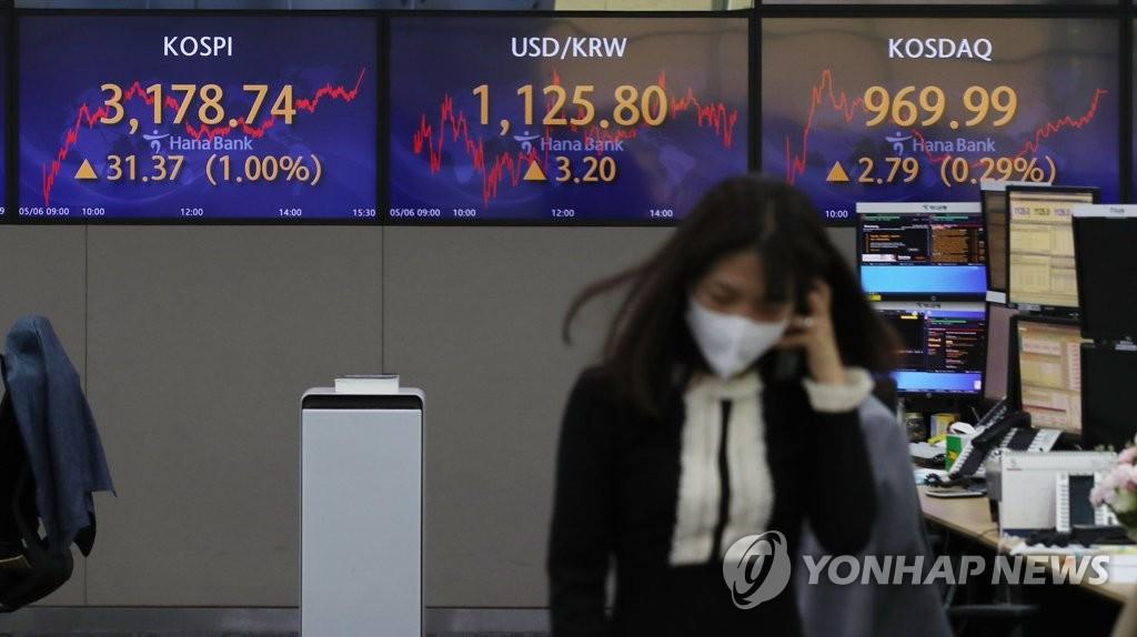 경기민감주 강세…코스피 1% 오르며 3,180선 근접(종합)
