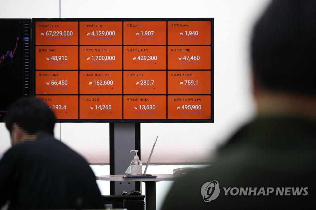 비트코인 6천700만원대 후반…'머스크 효과' 도지코인 800원대(종합)