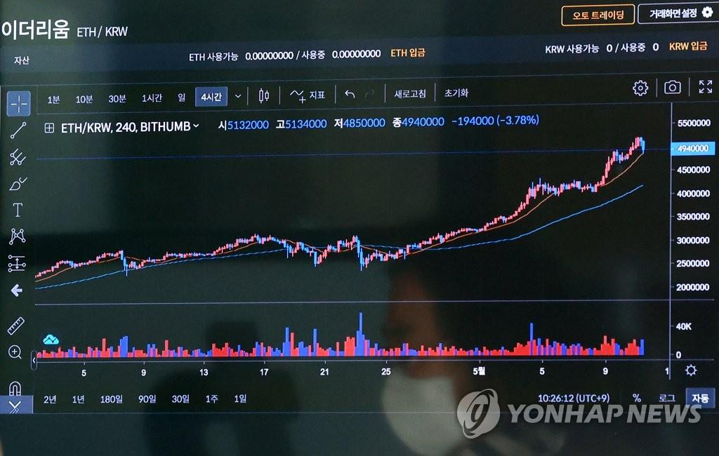 코인 투자 열풍 진정?…거래대금 증가폭 한달새 70%↓
