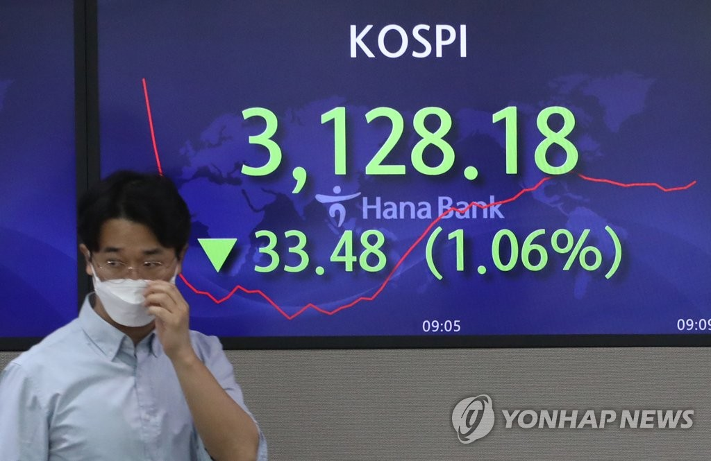 코스피, '미국발 인플레 공포' 1.25% 하락 3.122 마감(종합)