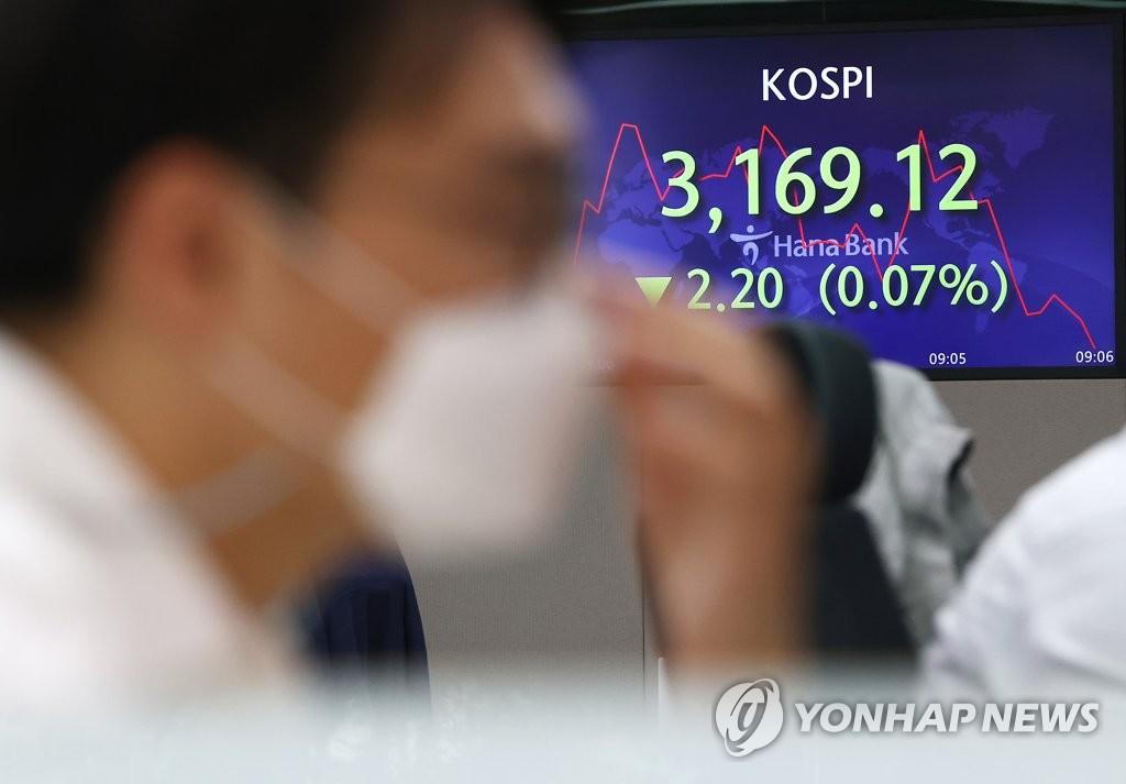 코스피, 소폭 하락한 3,168 마감…기관만 순매수(종합)