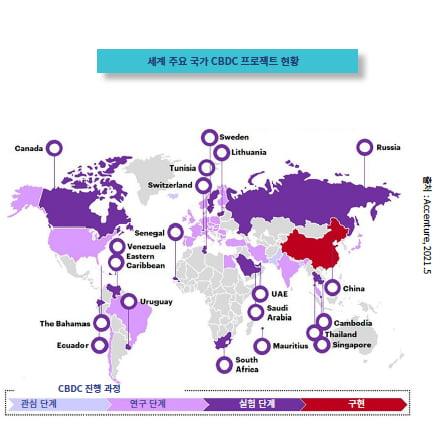 전 세계 중앙은행 60곳 디지털화폐 도입 경쟁