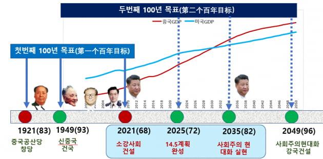 '사면초가' 중국에 한국이 필요한 이유 [Dr.J's China Insight]