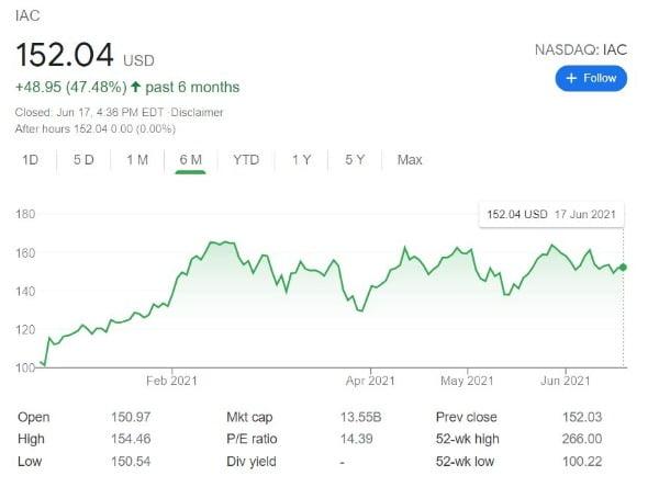 월가 최고 펀드매니저들, 이 회사 주식 새로 사들였다