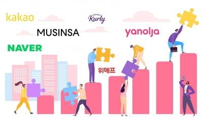 무신사·야놀자·마켓컬리···기업&협력업체 '동반성장' 카드 꺼낸 플랫폼 기업들