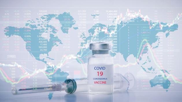 백신 보급 가속화...하반기 경제 전망은