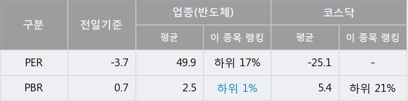 '시그네틱스' 52주 신고가 경신, 단기·중기 이평선 정배열로 상승세