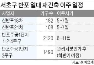 """""""서울살이 포기합니다""""…하남 전셋값 10억으로 '껑충'"""