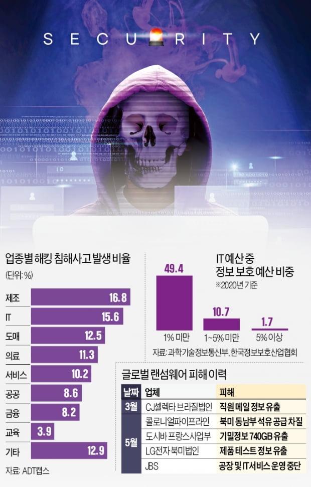 무차별 랜섬웨어 공격…韓 핵심 기업들이 떤다