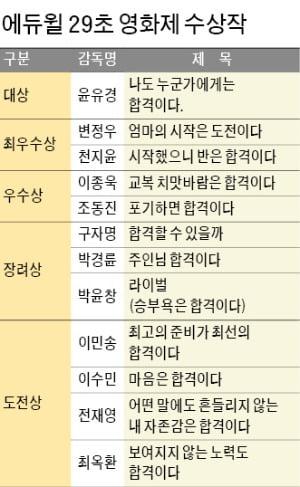 """""""우리네 인생은 합격""""…소중한 성취의 행복과 감동 펼쳐졌다"""