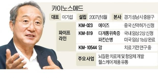 """치료제 전무한 희귀 뇌질환…카이노스메드 """"1호 신약 도전"""""""