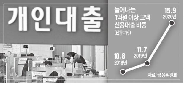"""""""서울서 집 장만하셨네요? 대출 회수합니다"""""""