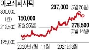 """""""中 제2 광군제 대목""""…K뷰티 업체들 들썩"""
