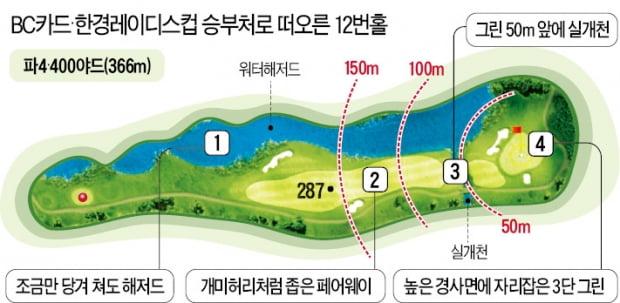 '반전 스토리' 쏟아지는 포천힐스…'개미 허리' 12번홀이 승부처