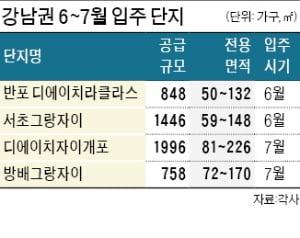 강남·서초 내달까지 5000가구 '입주 풍년'
