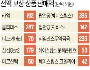 한국투자증권, 라임 등 부실 사모펀드 전액 보상