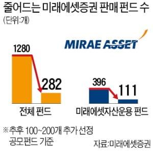 """박현주의 또다른 혁신…""""고객이 원하는 좋은 상품만 팔아라"""""""