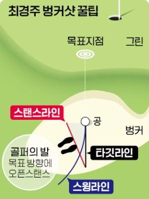 """'코리안 탱크' 최경주 """"매일 공 300개 쳐…시니어투어 1승 곧 전하겠다"""""""