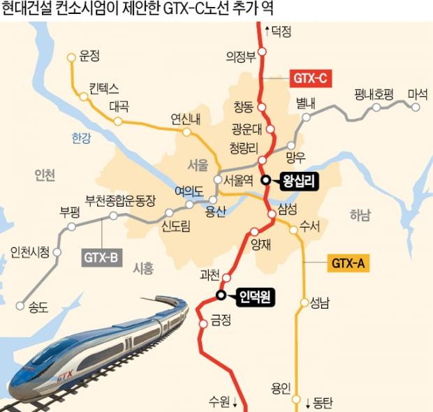 '수원~양주' GTX-C노선에 왕십리·인덕원역 생긴다