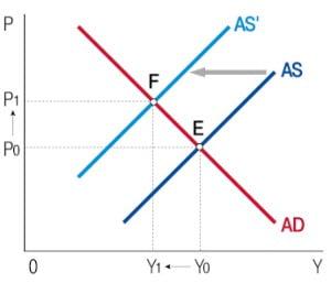 [테샛 공부합시다] 농산물 가격 상승…스태그플레이션 심화될까?