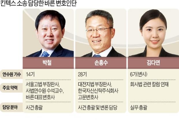 """""""서면합의 없었다""""…'킨텍스 소송' 반전 이끈 바른"""