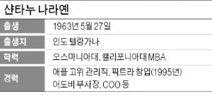 """""""오프라인 제품 다 버려라""""…벼랑 끝 어도비 살린 승부수"""