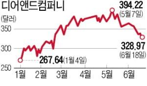 """골드만 """"가치주 vs 성장주 논쟁?…문제는 가격이야"""""""