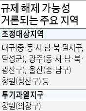 """'미분양 속출' 지방 분양시장…대구·광주 """"규제 풀어달라"""""""