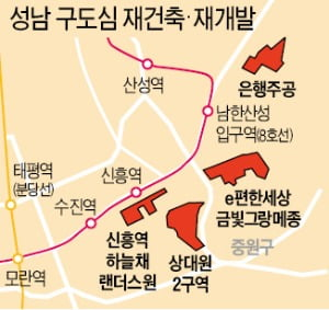 '개발 탄력' 성남 구도심, 분당 집값 턱밑 추격