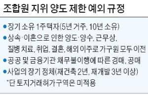"""""""조합원자격 제한, 압구정·목동 등 선별 적용"""""""