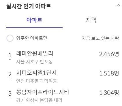 호갱노노 실시간 인기 아파트 현황. 출처: 호갱노노
