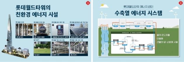 ESG 확산 속에 주목 받는 친환경 사옥