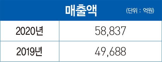 김태오 DGB금융지주 회장, 선제적 ESG 행보…지배 구조 선진화 추진