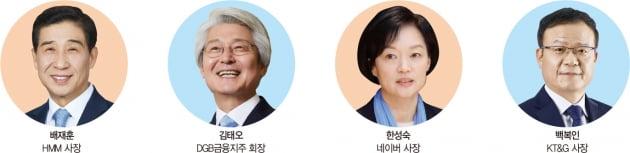 위기 속에서도 빛난 리더십, '고성장 CEO 20'