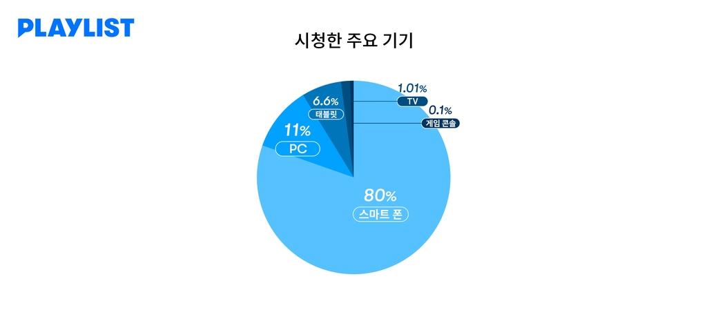[방송소식] 고경표, '간 떨어지는 동거' 특별 출연
