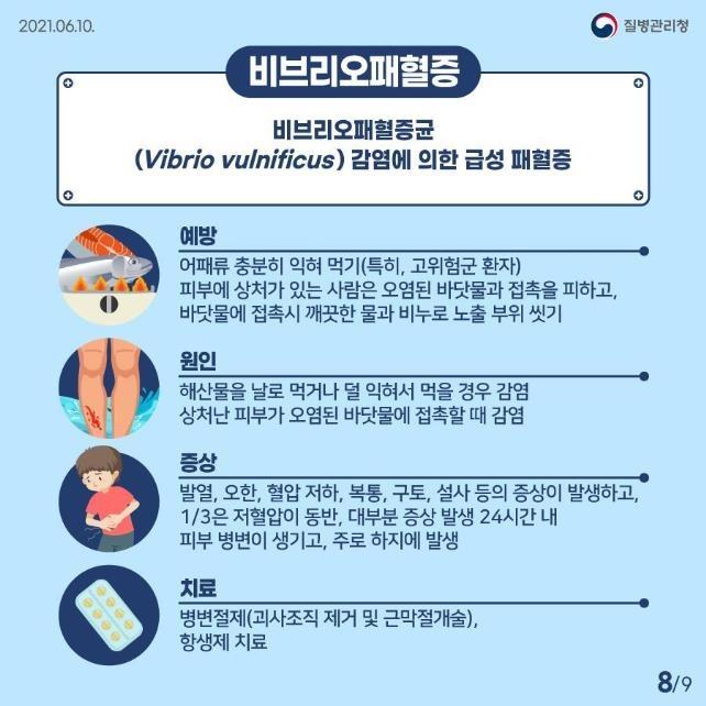 """올해 첫 비브리오패혈증 환자 발생…""""어패류 익혀 드세요"""""""