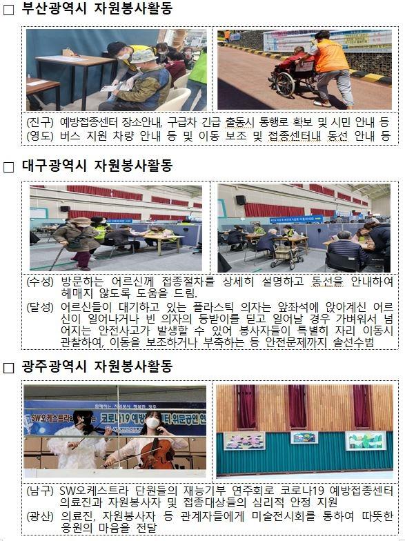 전국 코로나19 예방접종센터 자원봉사에 한 달간 4만5천명 참여