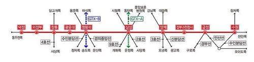 GTX-C 우선협상자 선정에 안양시 '웃고', 안산·의왕시 '울고'