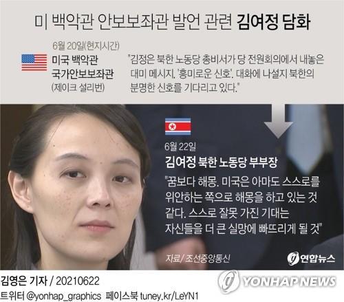 북미대화 시각차 확인한 성 김 방한…극적 돌파구는 없었다