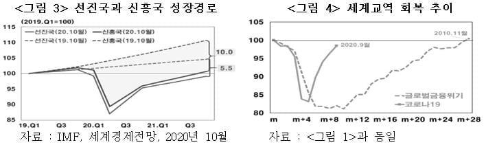 G7 정상회담으로 본 한국…경제 위상, 정말 올라갔나 [국제경제읽기 한상춘]