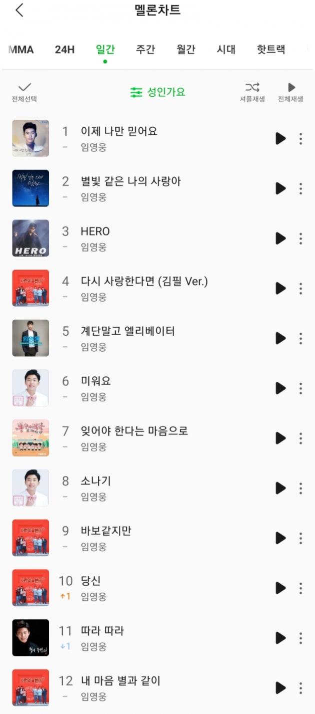 감성장인 임영웅의 승승장구, 멜론 성인가요 일간·주간·월간 차트 톱10 싹쓸이