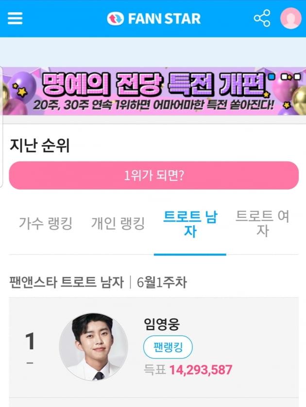 임영웅, 팬앤스타 24주 연속 1위…불타오르는 '영웅시대' 화력
