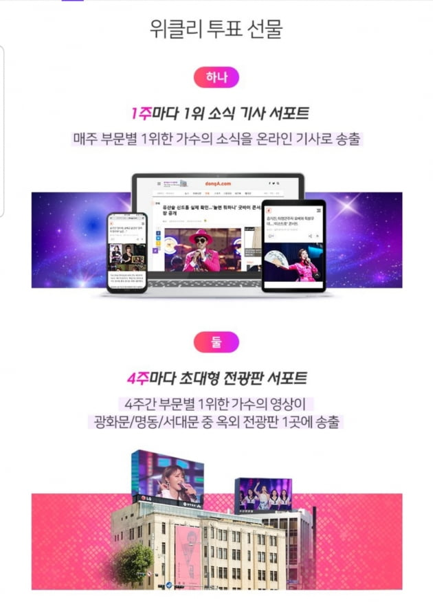 임영웅, '트롯픽'  6월 2주차 투표 1위…'전광판 광고가 보인다'