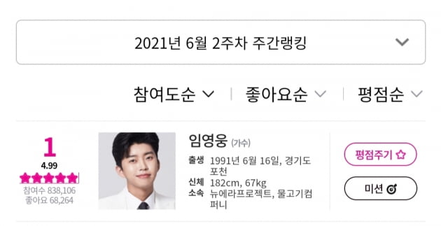 '트롯 정상' 재확인 임영웅, 6월 2주차 아이돌차트 1위 '생일 자축포'