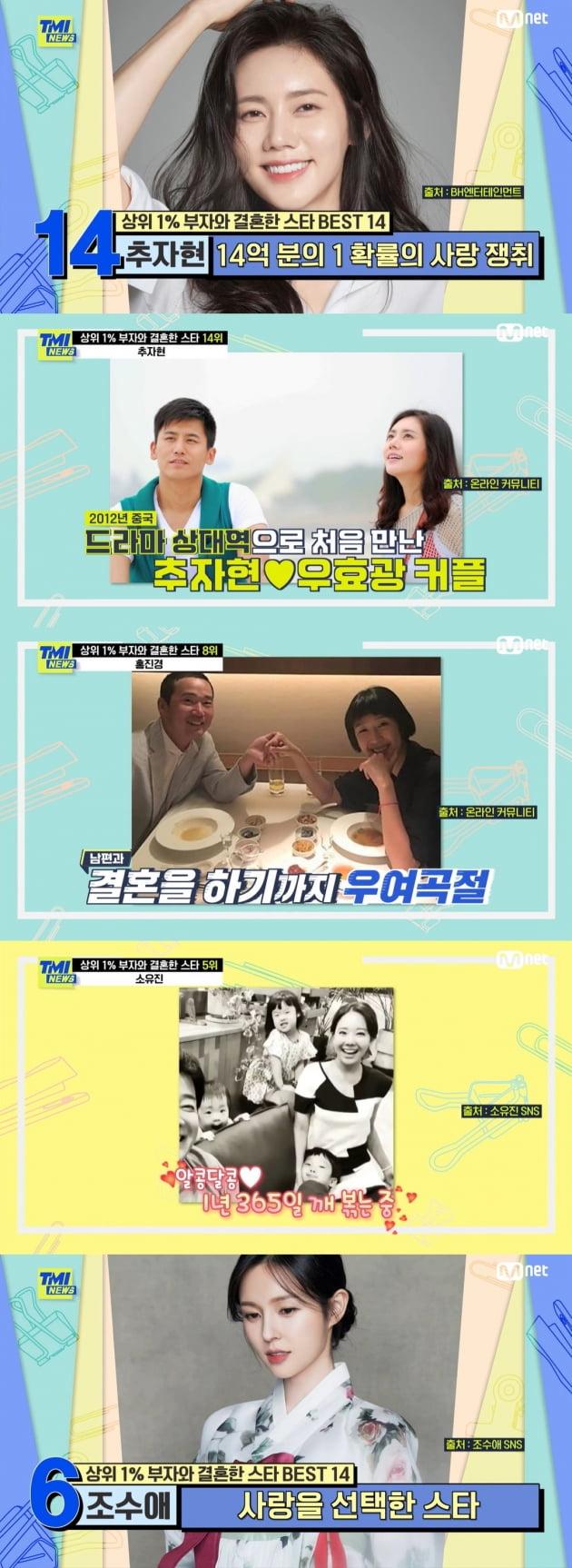 'TMI 뉴스' 상위 1% 부자와 결혼한 스타/ 사진=Mnet 캡처
