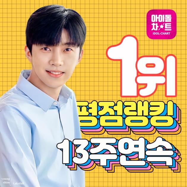'아이돌을 넘어선 인기' 임영웅 아이돌차트 평점랭킹 13주 연속 1위