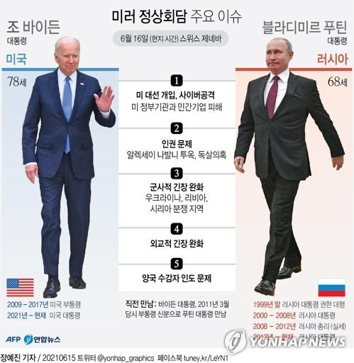 거친 장외전 펼친 바이든-푸틴, 첫 회담서 어떤 이야기 나눌까(종합)