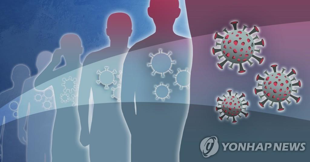 1주간 주요변이 4종 감염자 202명↑…인천서 인도변이 집단감염(종합)