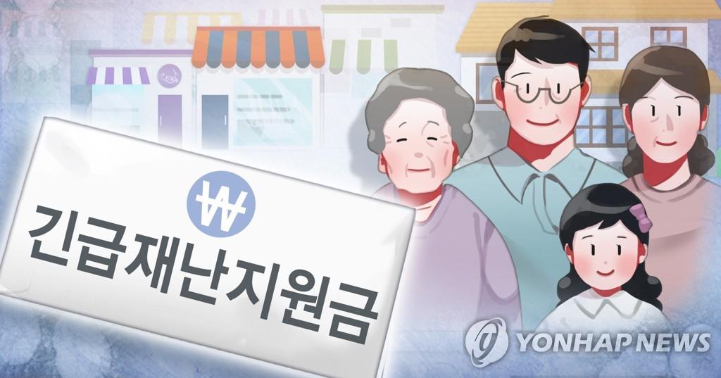 與 재난지원금 박차…'이재명 브랜드' 지역화폐 거론 주목(종합2보)