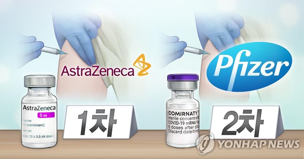 상반기 백신 1차접종 일단락…이달 말까지는 2차접종에 집중